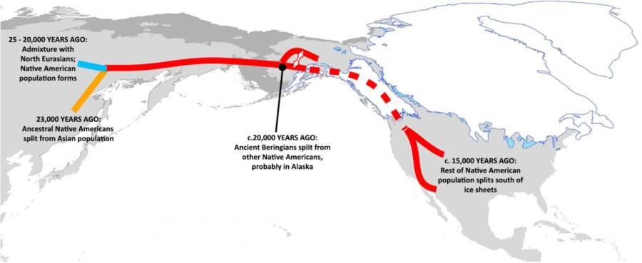 Native American Migration Chart