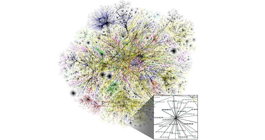Visual representation of the world wide web